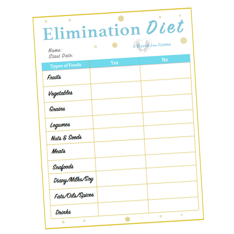 Elimination Diet Food Challenge